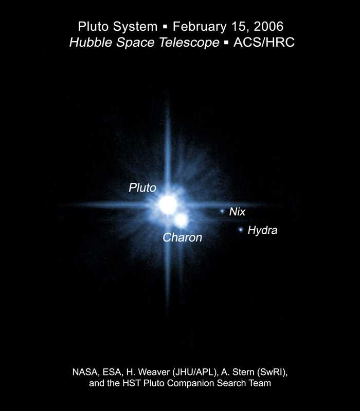 picture from the Hubble Space Telescope showing Pluto, Charon, Nix, and Hydra